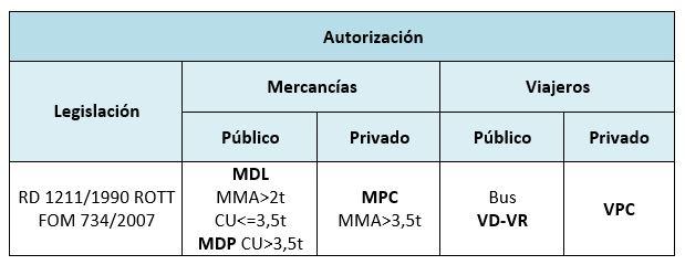Autorizaciones_Transporte.jpg