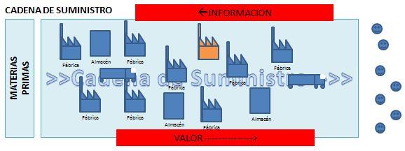 Cadena_de_Suministro.jpg