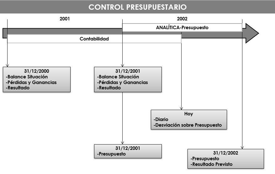 Control_Presupuestario.jpg